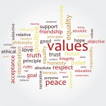 Values word cloud