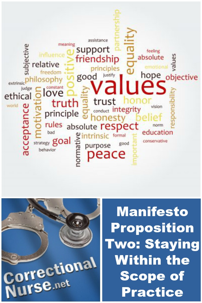 Manifesto Proposition Two Staying Within the Scope of Practice