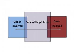 Zone of Helpfulness